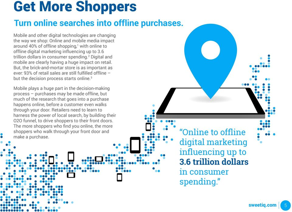6 trillion dollars in consumer spending. 2 Digital and mobile are clearly having a huge impact on retail.