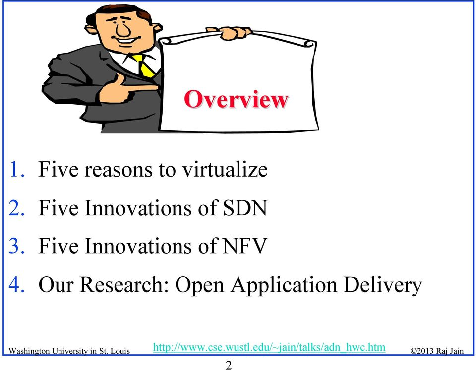 Five Innovations of SDN 3.