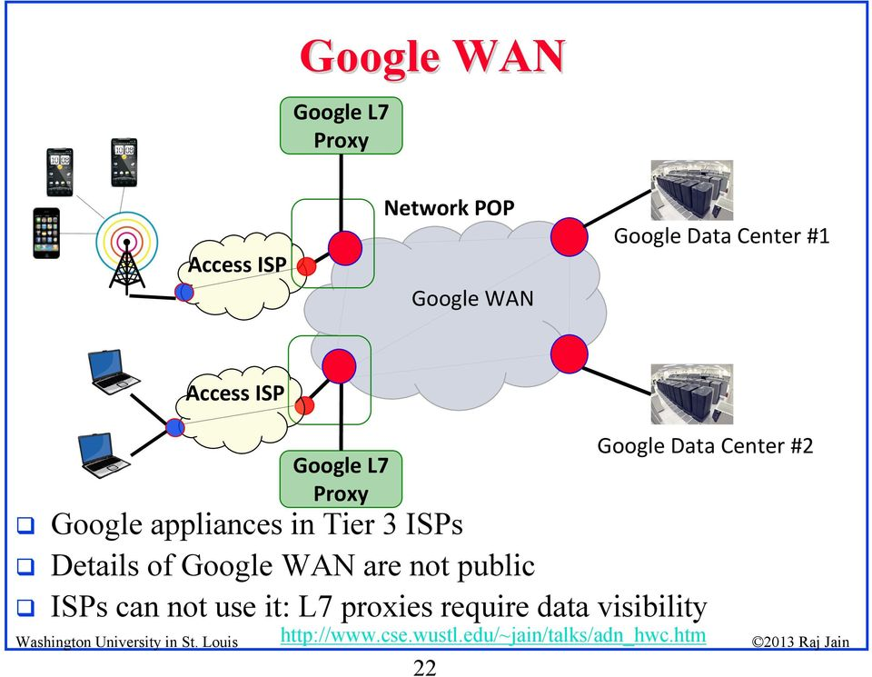 ISPs Details of Google WAN are not public ISPs can not use it: