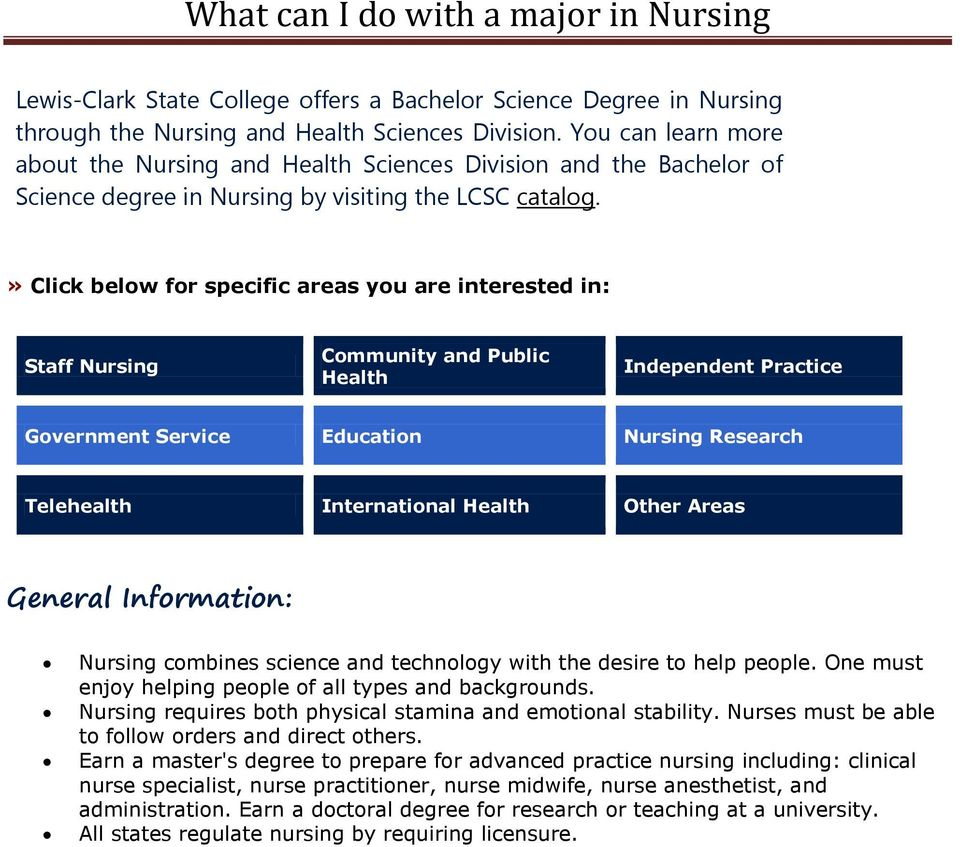» Click below for specific areas you are interested in: Staff Nursing Community and Public Health Independent Practice Government Service Education Nursing Research Telehealth International Health