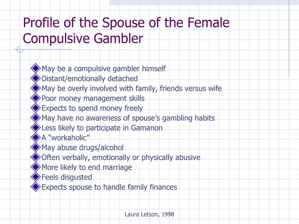 awareness of spouse s gambling habits Less likely to participate in Gamanon A workaholic May abuse drugs/alcohol Often verbally,