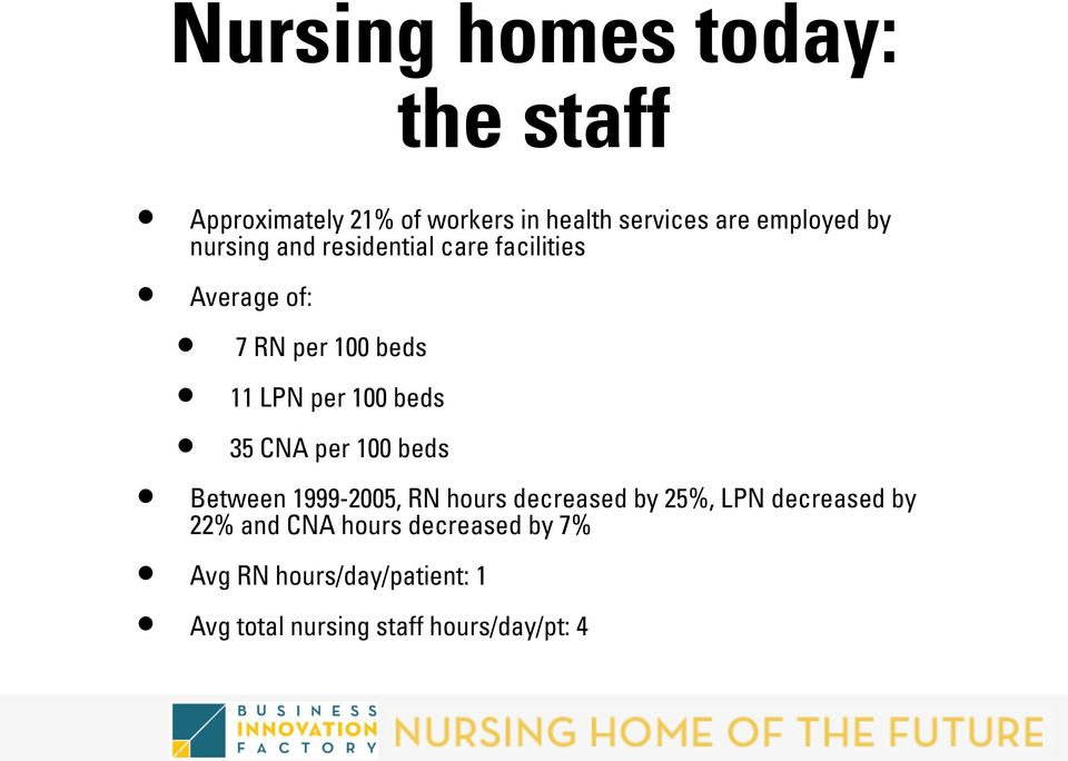 35 CNA per 100 beds Between 1999-2005, RN hours decreased by 25%, LPN decreased by 22% and