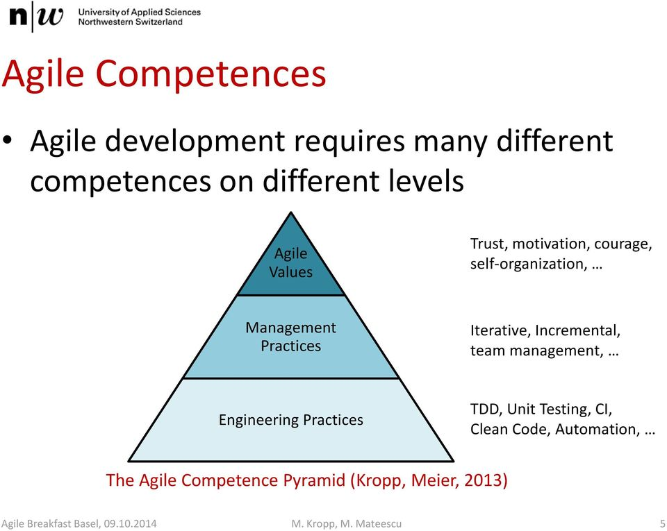 Incremental, team management, Engineering Practices TDD, Unit Testing, CI, Clean Code,