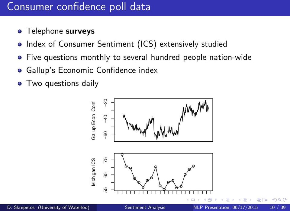 nation-wide Gallup s Economic Confidence index Two questions daily D.