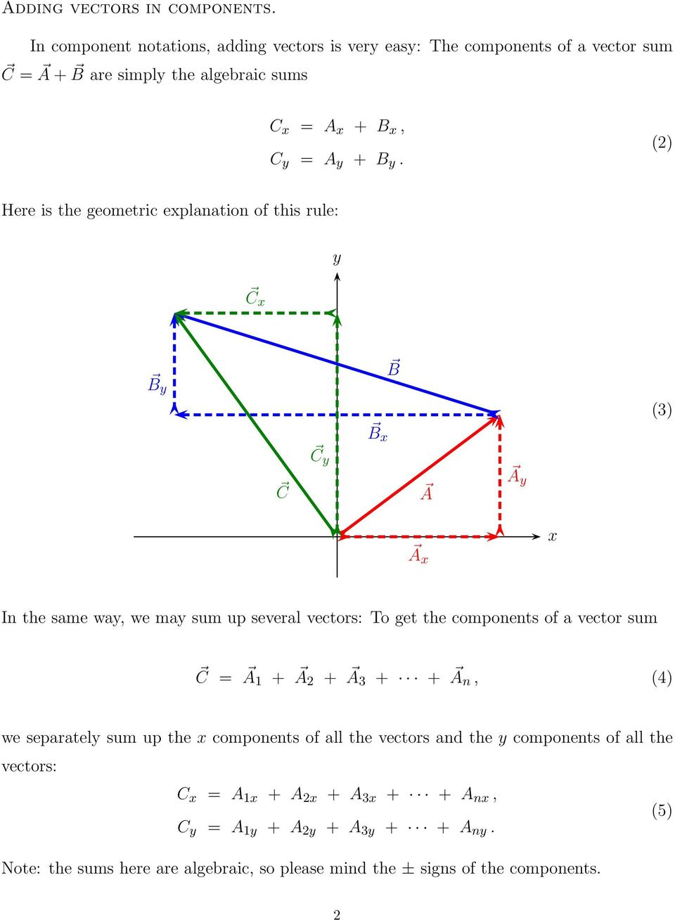 (2) Here is the geometric eplanation of this rule: C B C B B (3) C A A A In the same wa, we ma sum up several vectors: To get the components of a