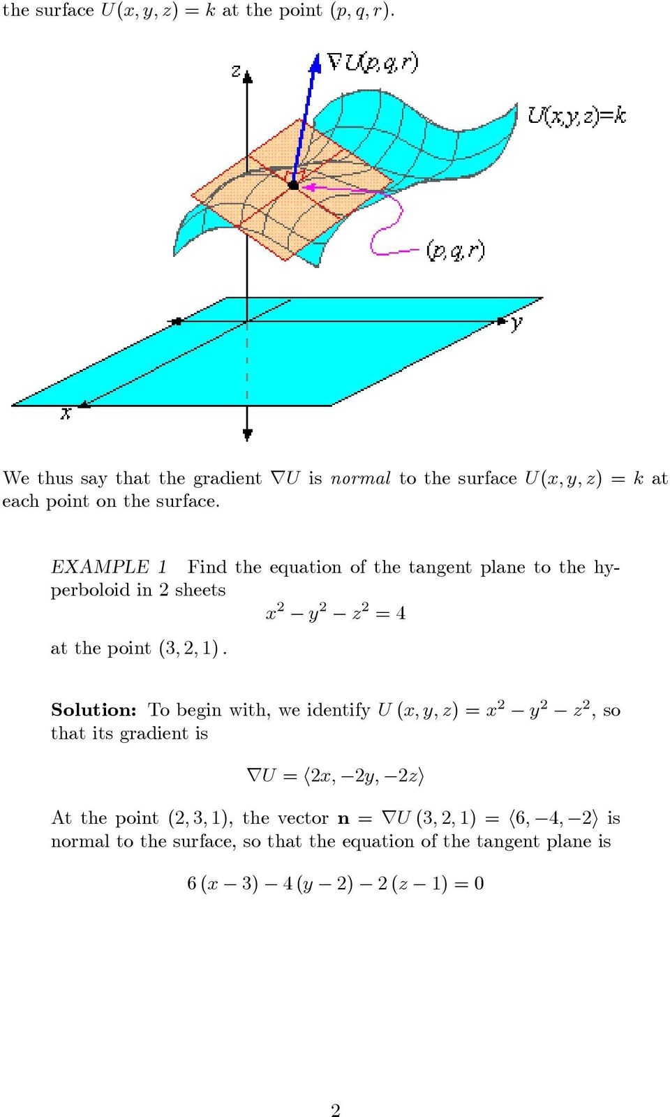 EXAMPLE 1 Find the equation of the tangent plane to the hyperboloid in 2 sheets x 2 y 2 z 2 = 4 at the point (3; 2; 1) : Solution: To