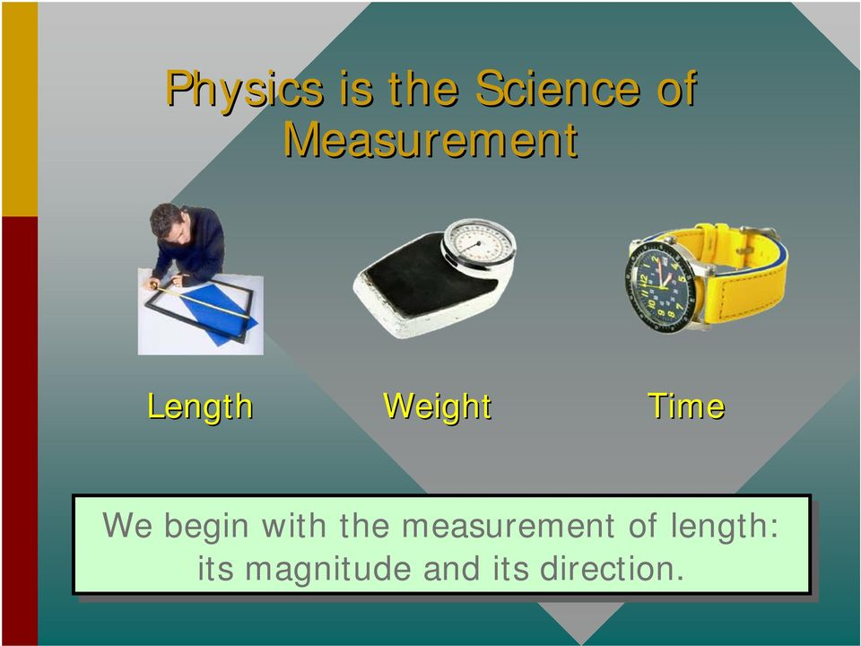 We begin with the measurement of