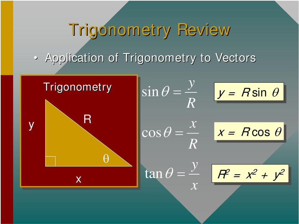 Trigonometry x sin cos y x y =