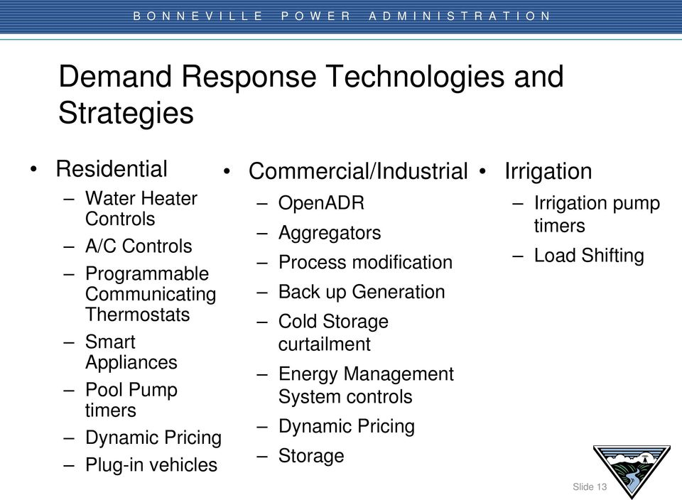 Commercial/Industrial OpenADR Aggregators Process modification Back up Generation Cold Storage