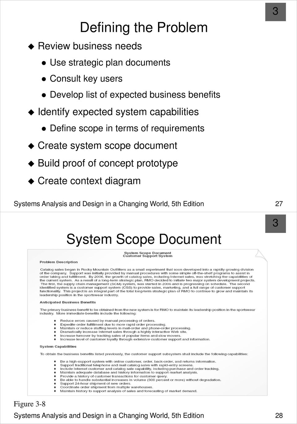 system scope document Build proof of concept prototype Create context diagram Systems Analysis and Design in a