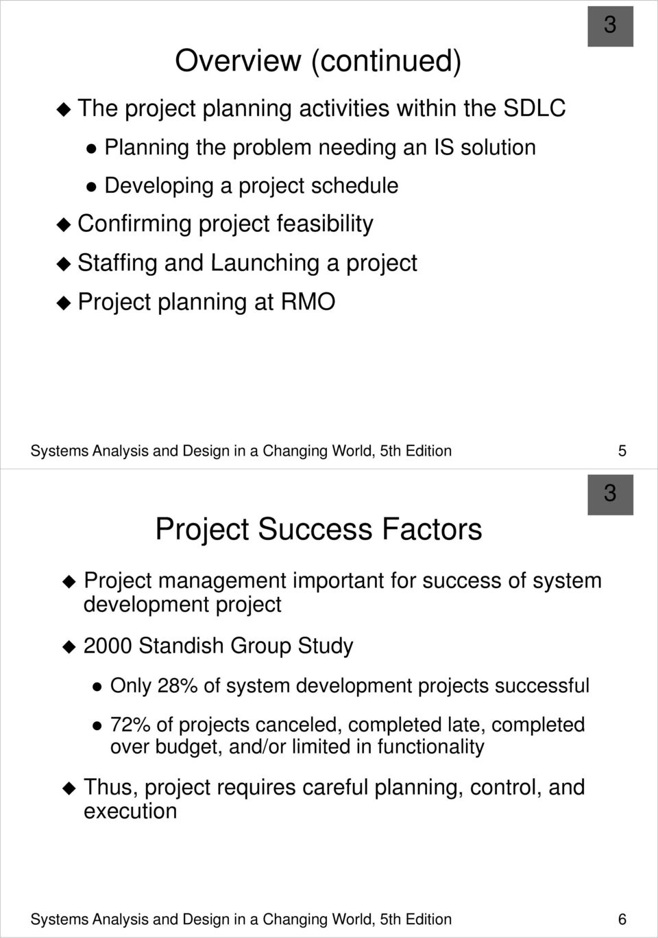 for success of system stem development project 2000 Standish Group Study Only 28% of system development projects successful 72% of projects canceled, completed late,