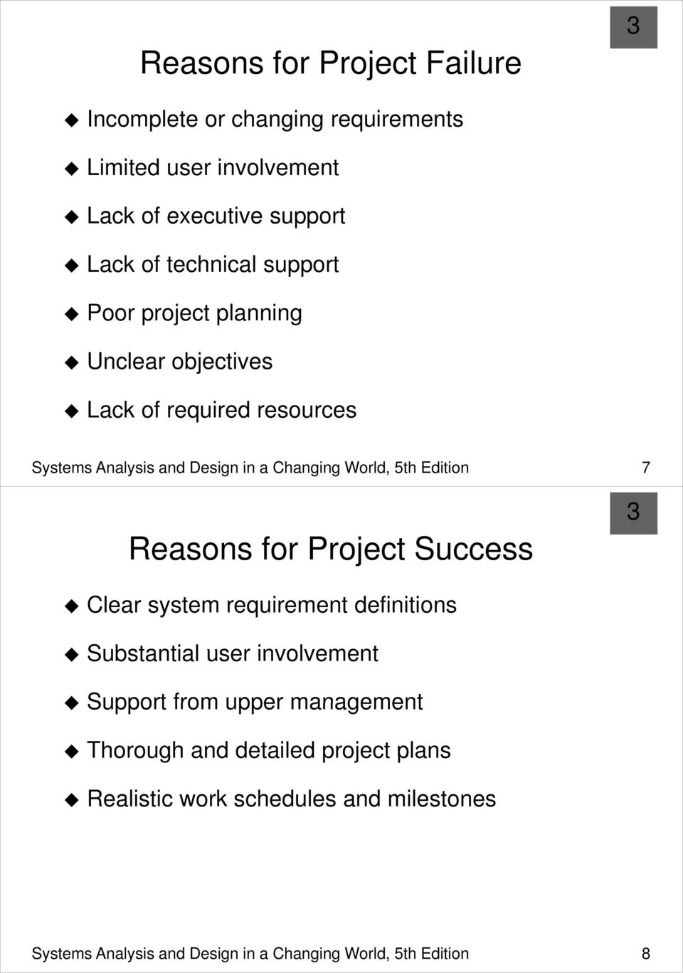 Edition 7 Reasons for Project Success Clear system requirement definitions iti Substantial user involvement Support from upper