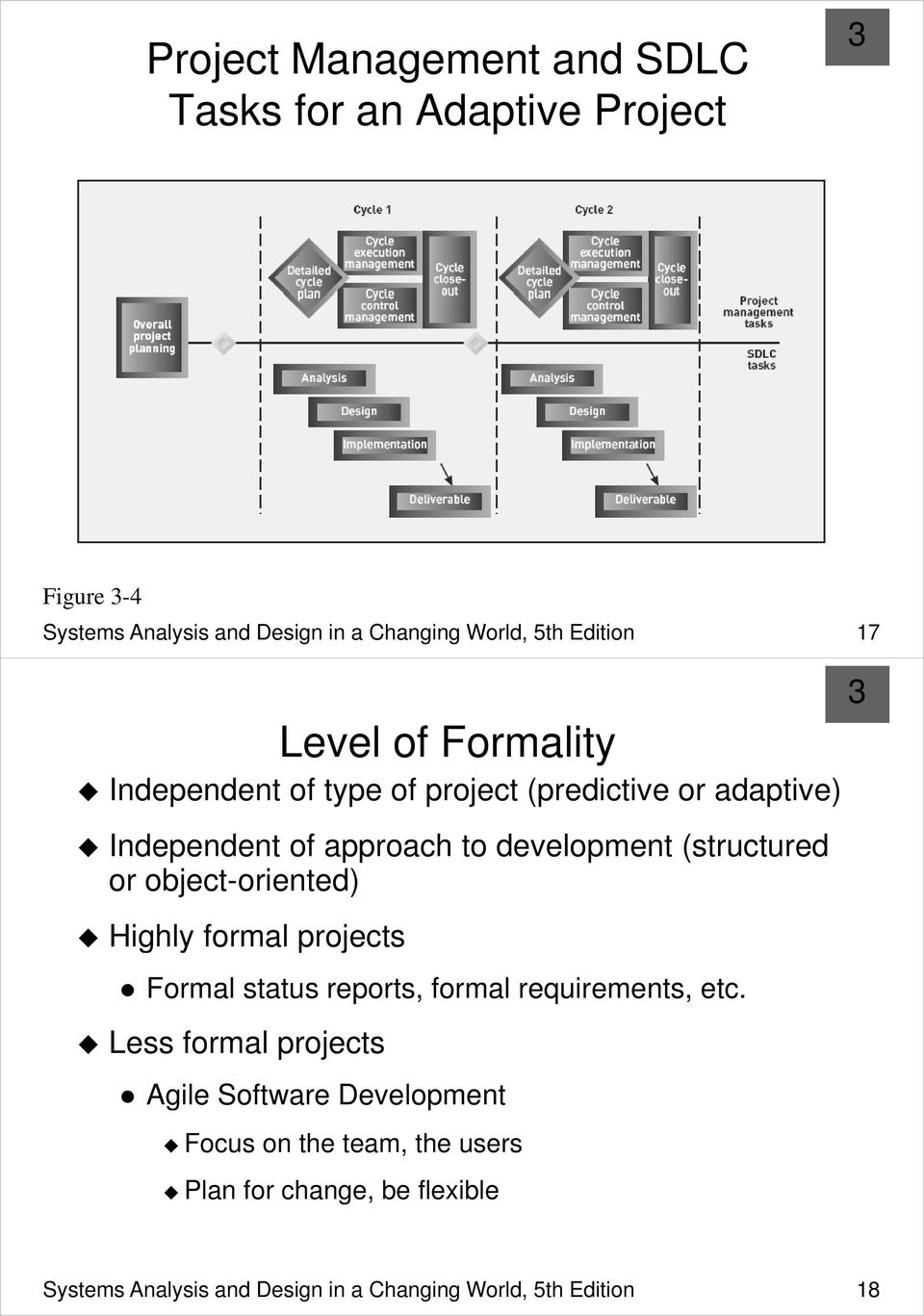 object-oriented) oriented) Highly formal projects Formal status reports, formal requirements, etc.
