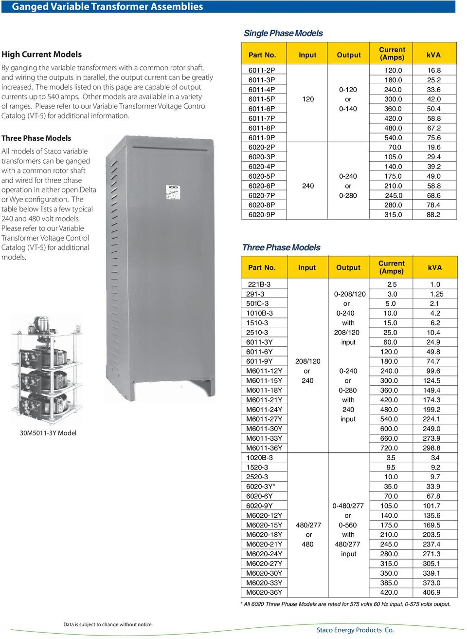 Please refer to our Variable Transformer Voltage Control Catalog (VT-5) for additional information.