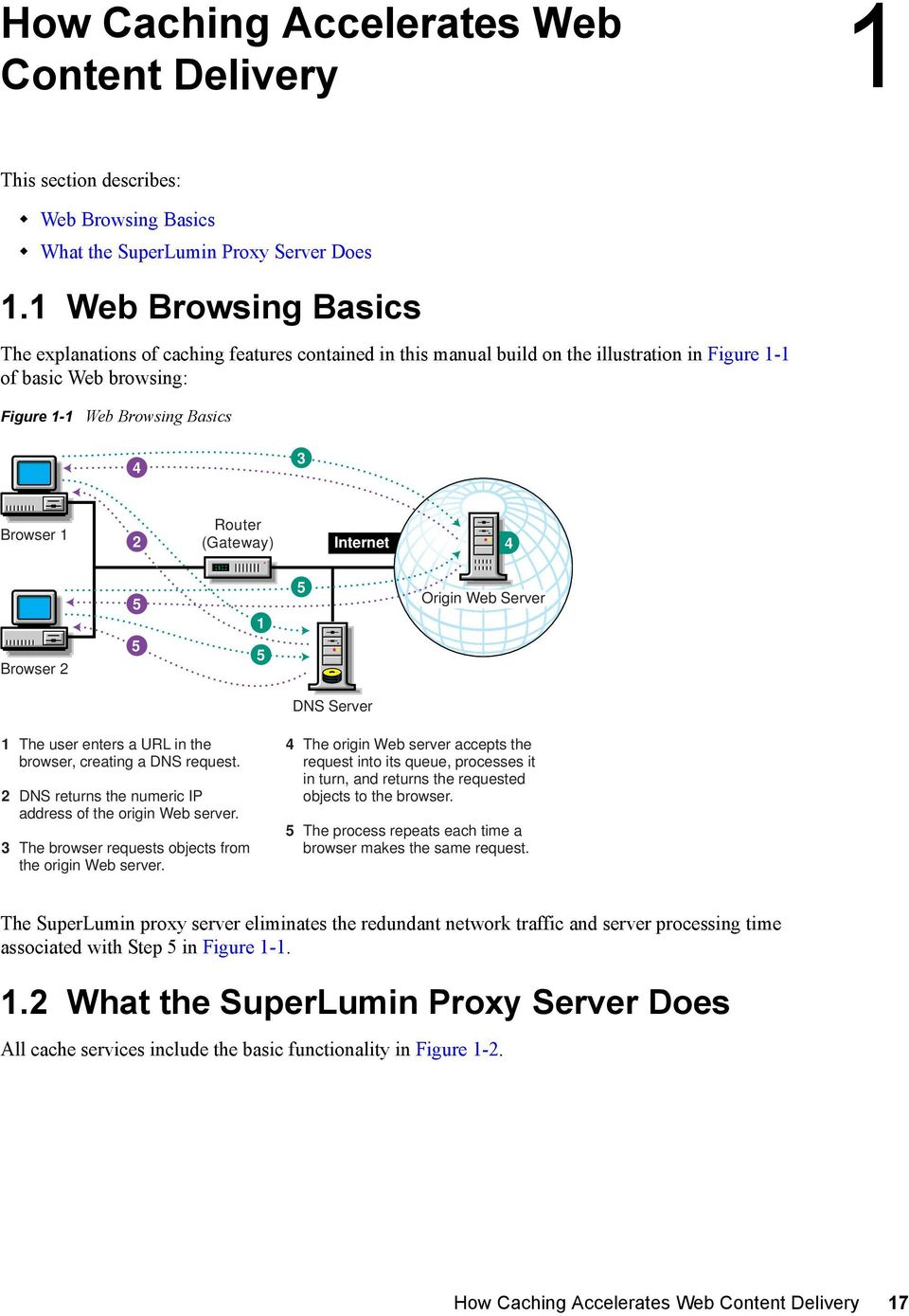 Router (Gateway) Internet 4 Browser 2 5 5 1 5 5 Origin Web Server DNS Server 1 The user enters a URL in the browser, creating a DNS request.