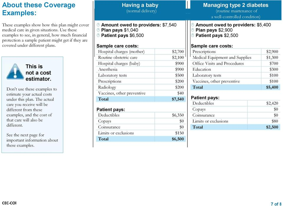 Prescriptions $200 Radiology $200 Vaccines, other preventive $40 Total $7,540 Patient pays: a well-controlled condition) These examples show how this plan might cover Amount owed to providers: $7,540