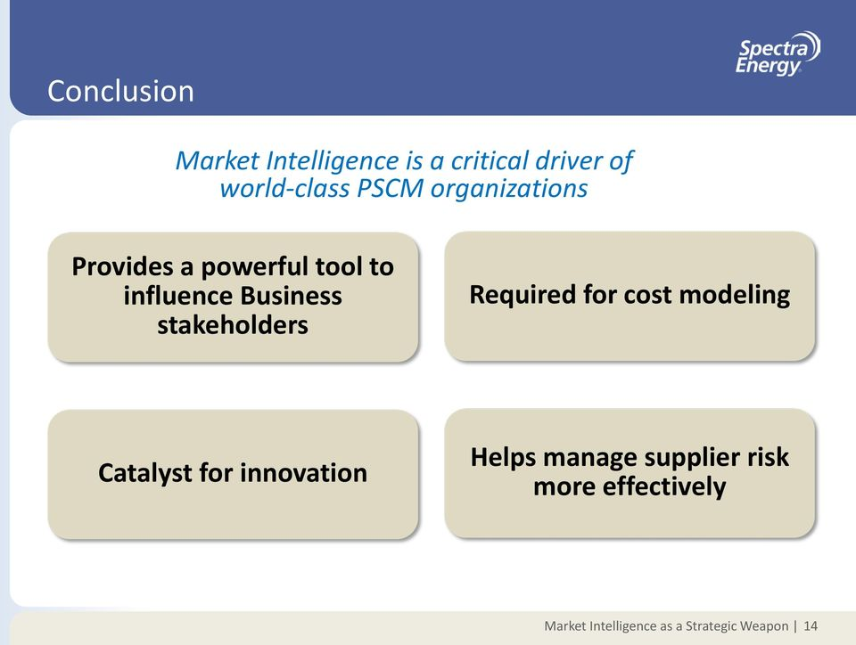 stakeholders Required for cost modeling Catalyst for innovation Helps