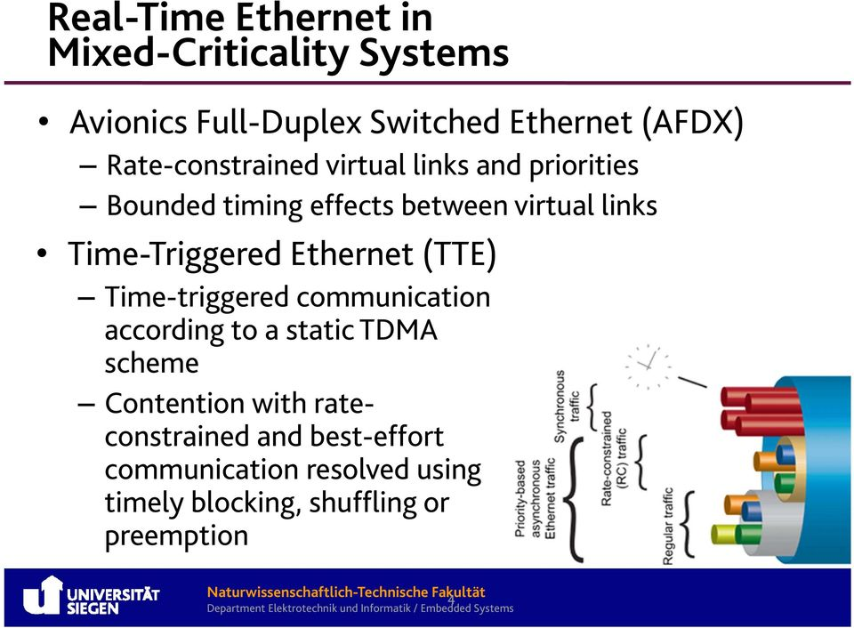 Time-Triggered Ethernet (TTE) Time-triggered communication according to a static TDMA scheme