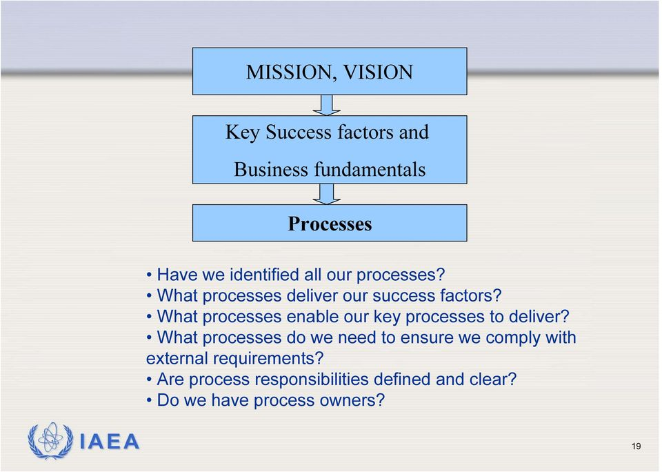 What processes enable our key processes to deliver?