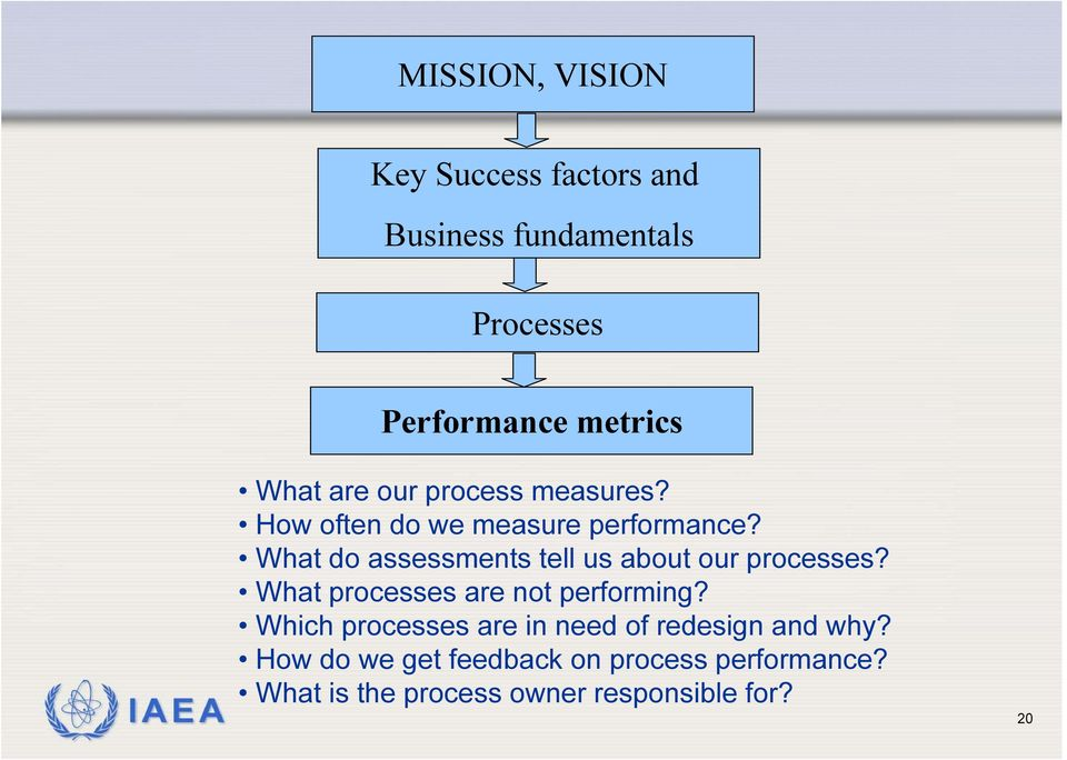 What do assessments tell us about our processes? What processes are not performing?