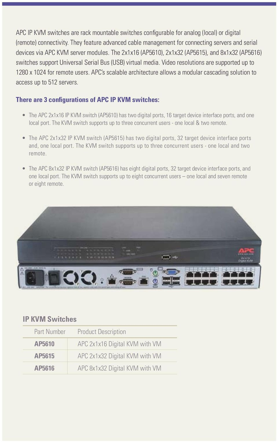 The 2x1x16 (AP5610), 2x1x32 (AP5615), and 8x1x32 (AP5616) switches support Universal Serial Bus (USB) virtual media. Video resolutions are supported up to 1280 x 1024 for remote users.