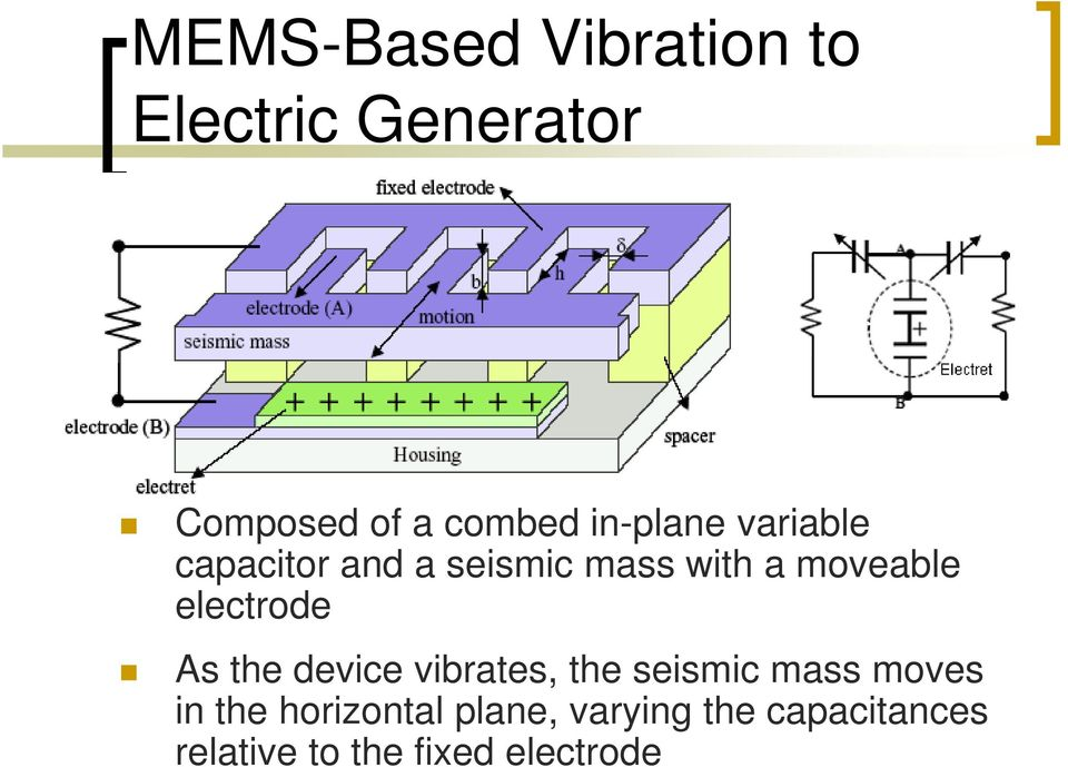 electrode As the device vibrates, the seismic mass moves in the