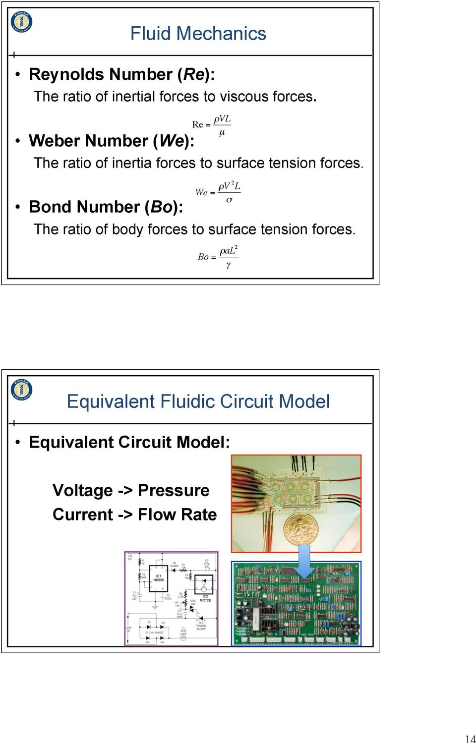 Bond Number (Bo): Re = ρvl µ The ratio of body forces to surface tension forces.