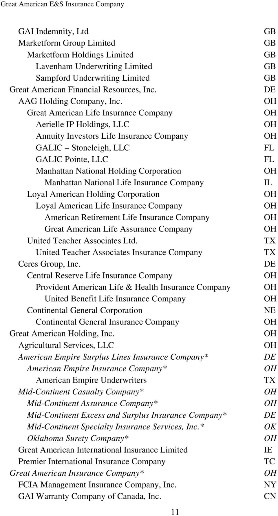 National Life Insurance Company Loyal American Holding Corporation Loyal American Life Insurance Company American Retirement Life Insurance Company Great American Life Assurance Company United