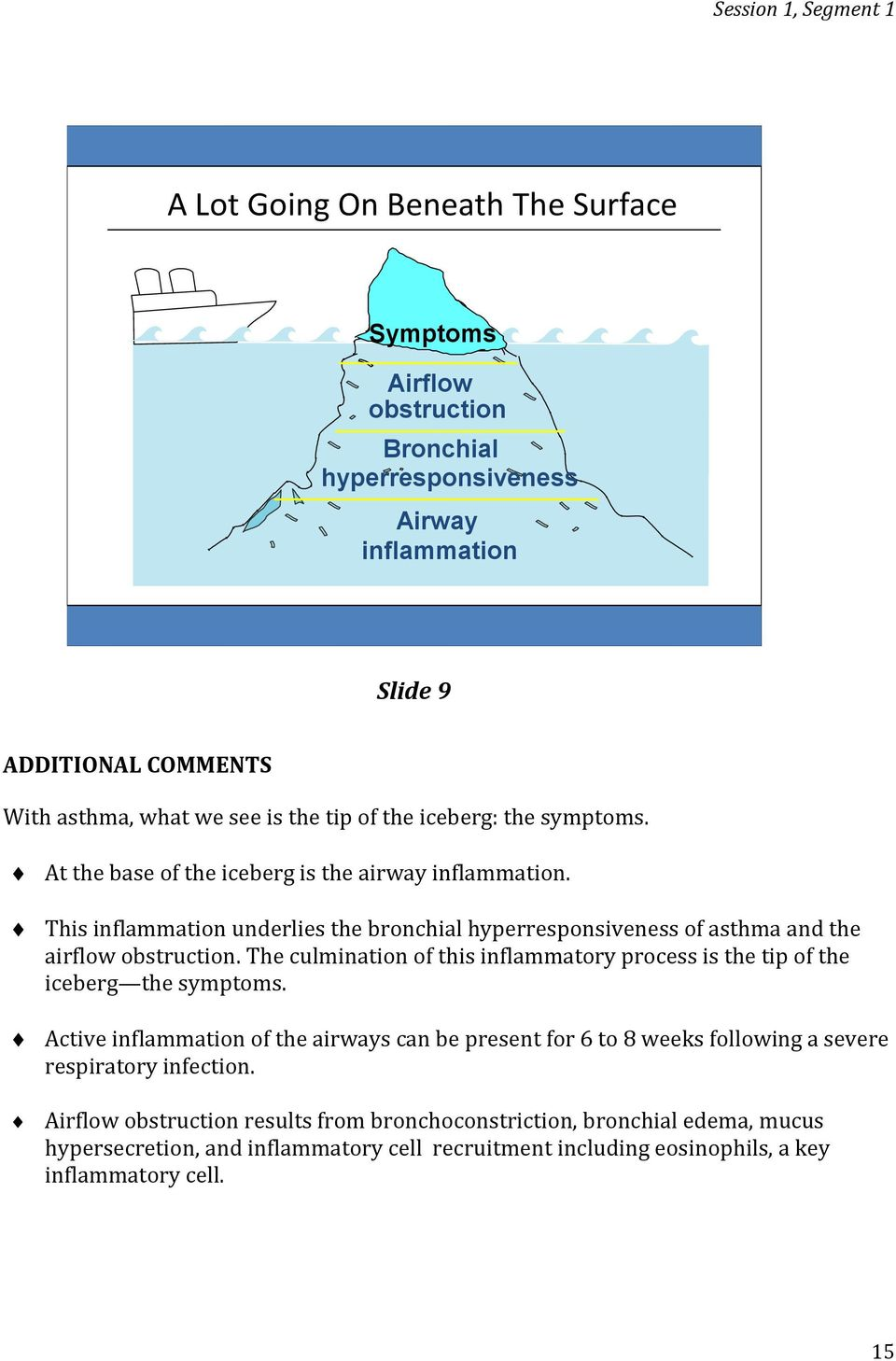 This inflammation underlies the bronchial hyperresponsiveness of asthma and the airflow obstruction. The culmination of this inflammatory process is the tip of the iceberg the symptoms.