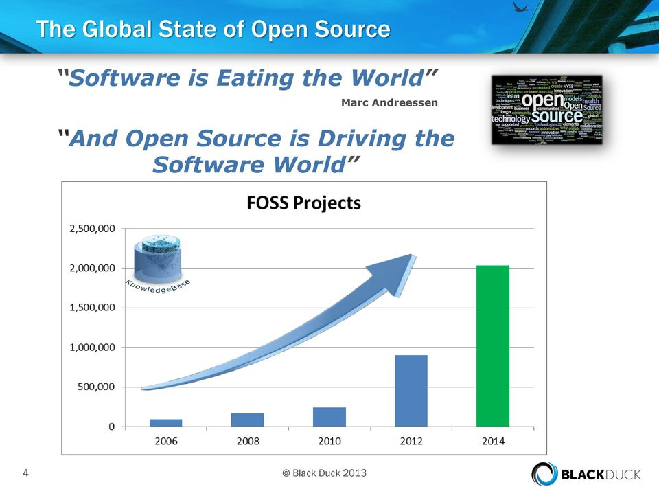 Andreessen And Open Source is