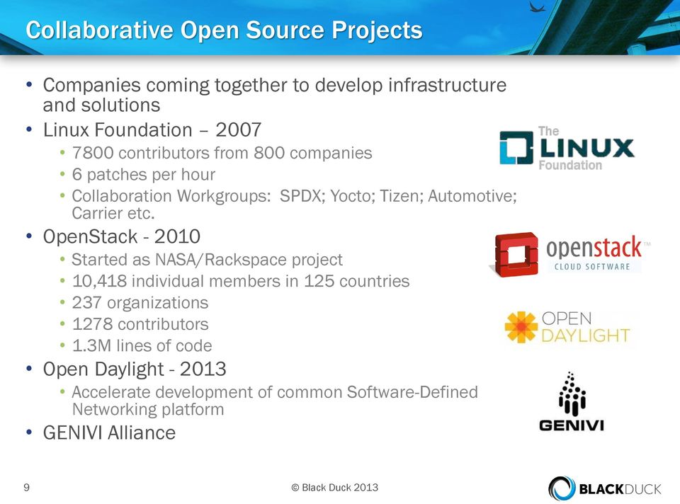 OpenStack - 2010 Started as NASA/Rackspace project 10,418 individual members in 125 countries 237 organizations 1278 contributors 1.