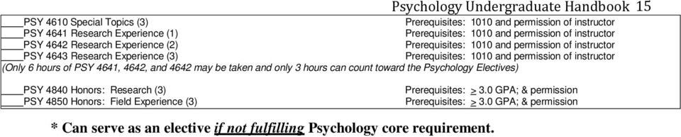 permission of instructor (Only 6 hours of PSY 4641, 4642, and 4642 may be taken and only 3 hours can count toward the Psychology Electives) PSY 4840 Honors: Research (3) PSY