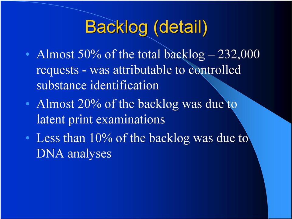 identification Almost 20% of the backlog was due to latent