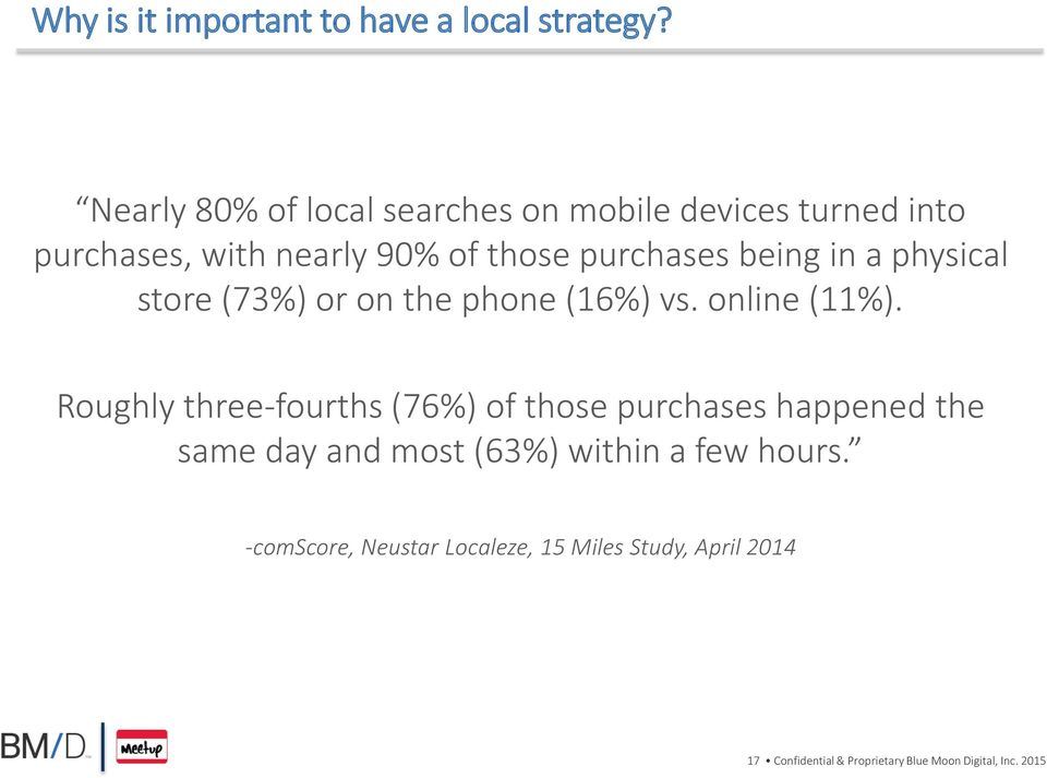 in a physical store (73%) or on the phone (16%) vs. online (11%).