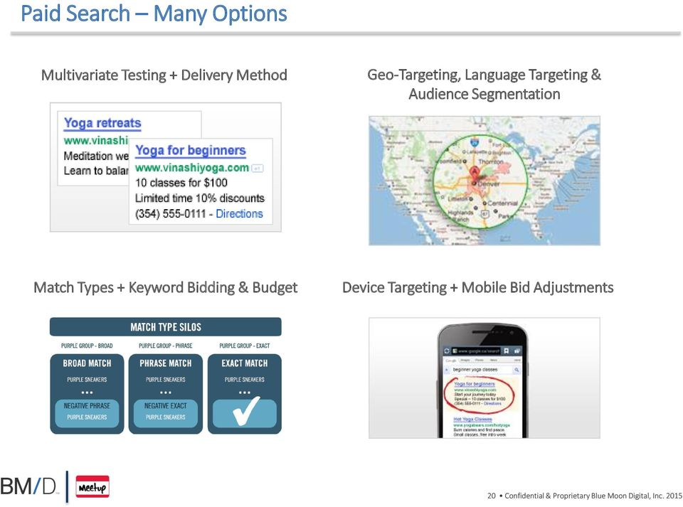 Types + Keyword Bidding & Budget Device Targeting + Mobile Bid