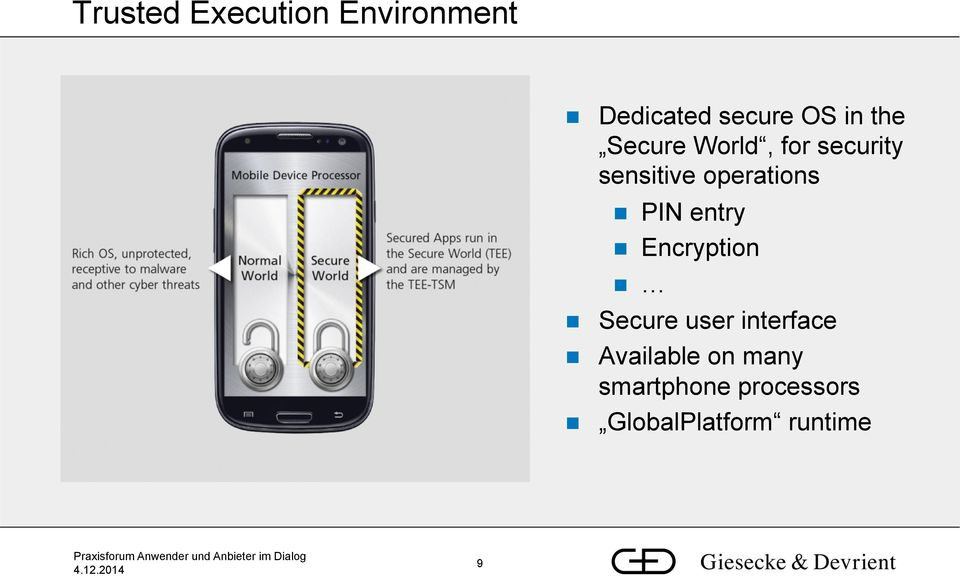 PIN entry Encryption Secure user interface Available