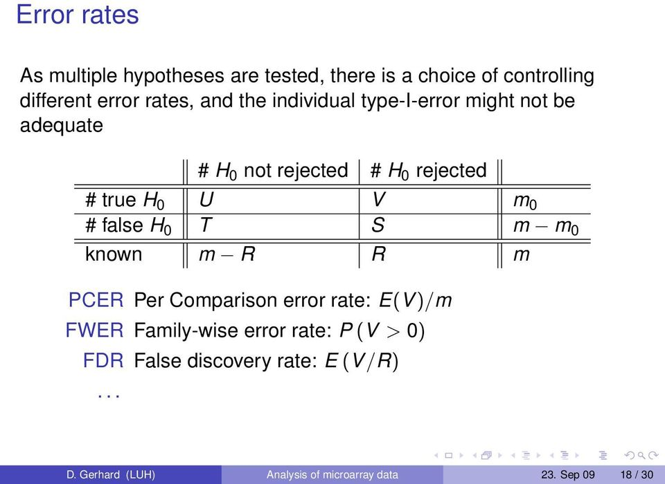 false H 0 T S m m 0 known m R R m PCER Per Comparison error rate: E(V )/m FWER Family-wise error rate: P