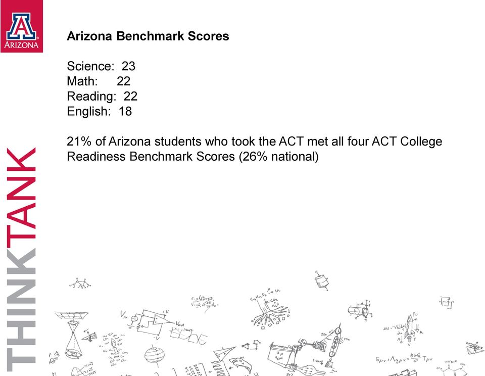 students who took the ACT met all four ACT