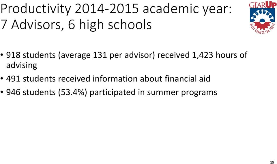 hours of advising 491 students received information about