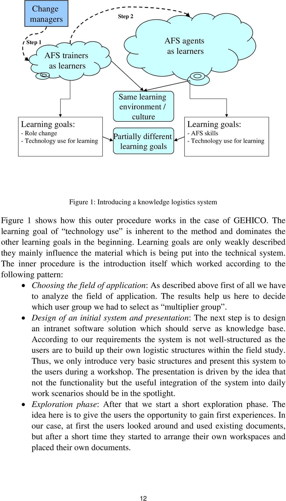 The learning goal of technology use is inherent to the method and dominates the other learning goals in the beginning.
