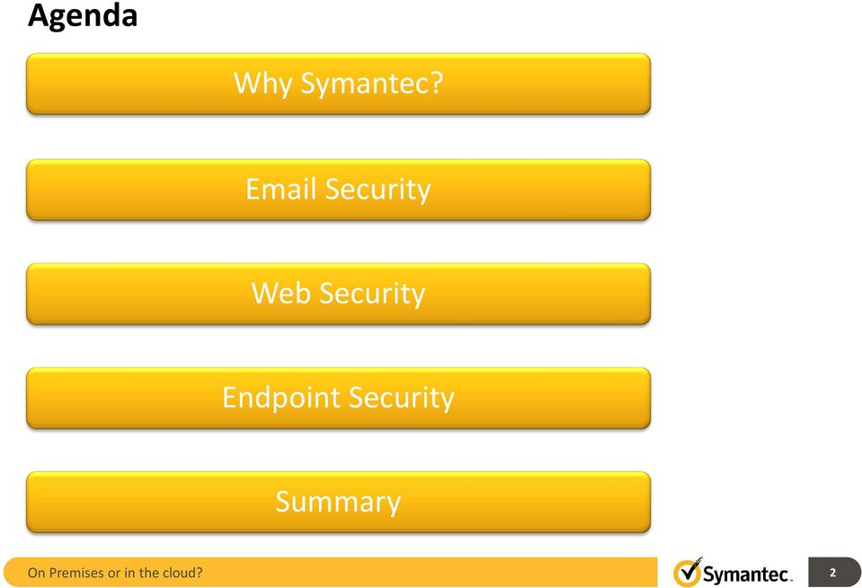Security Endpoint Security