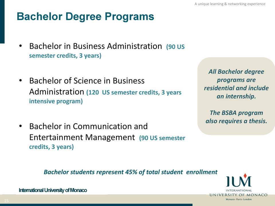 Bachelor in Communication and Entertainment Management (90 US semester credits, 3 years) All Bachelor degree programs are