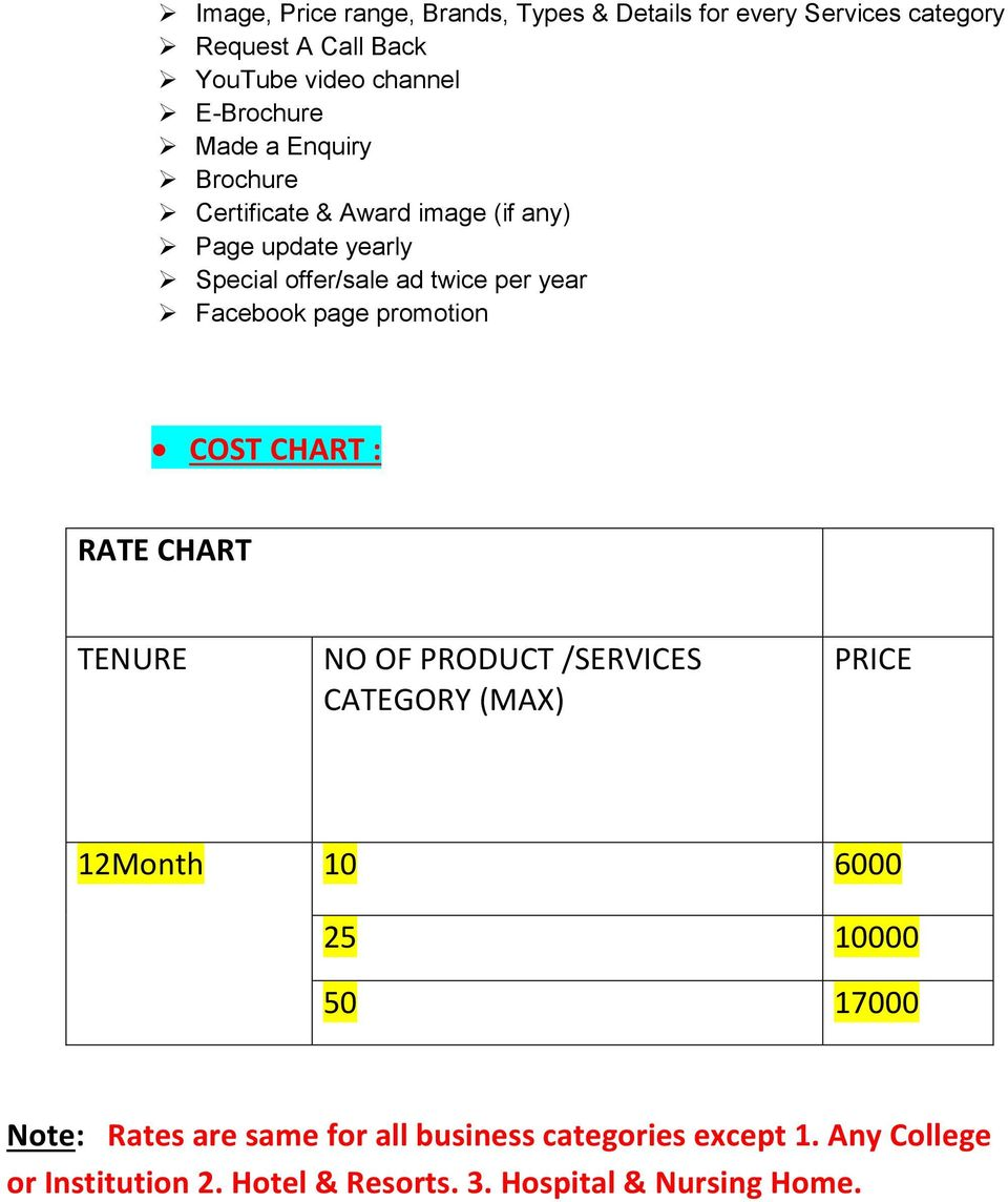 page promotion COST CHART : RATE CHART TENURE NO OF PRODUCT /SERVICES CATEGORY (MAX) PRICE 12Month 10 6000 25 10000 50 17000