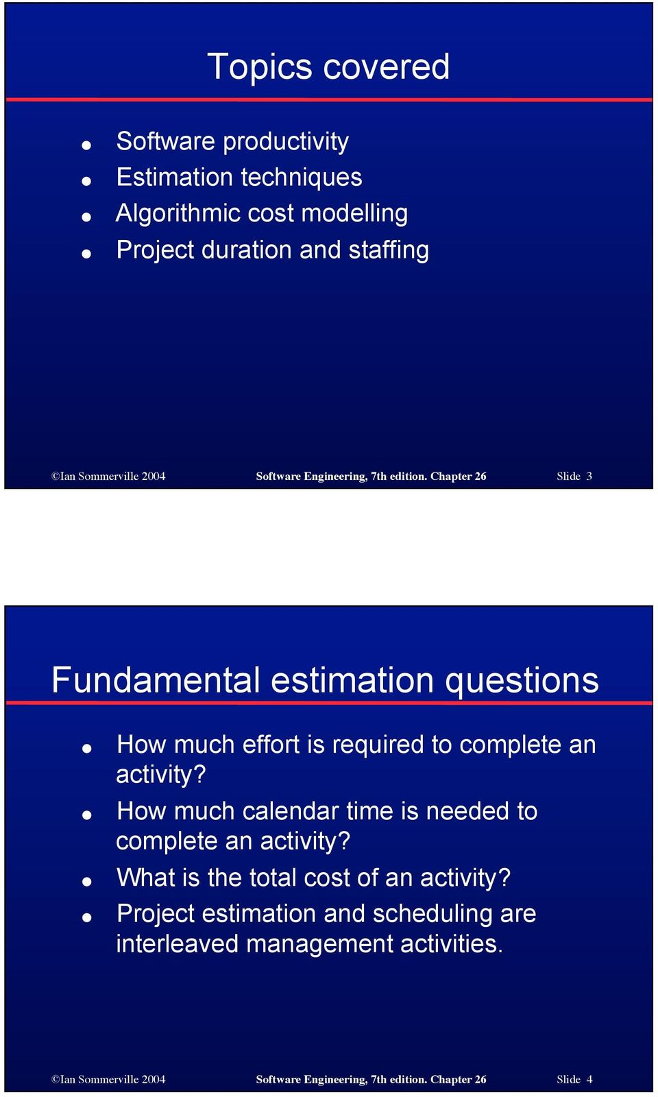 Chapter 26 Slide 3 Fundamental estimation questions How much effort is required to complete an activity?