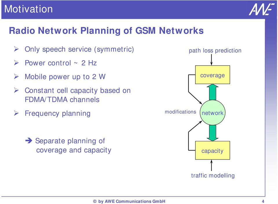 channels Frequency planning modifications path loss prediction coverage network