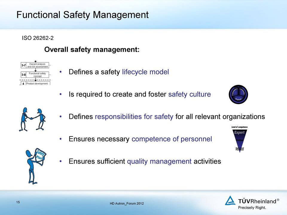 Defines responsibilities for safety for all relevant organizations Ensures