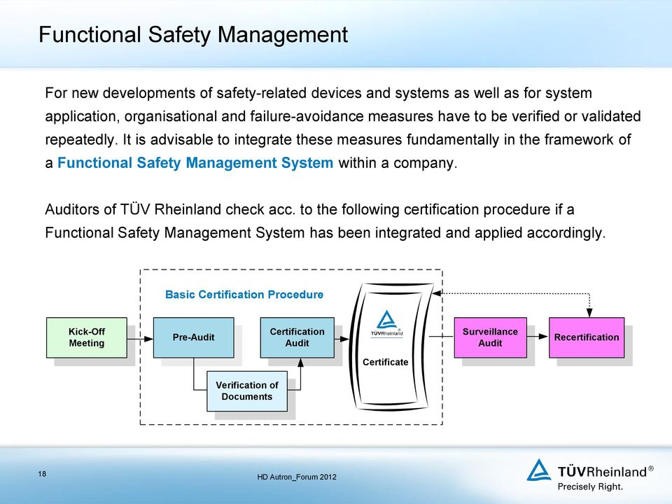to the following certification procedure if a Functional Safety Management System has been integrated and applied accordingly.