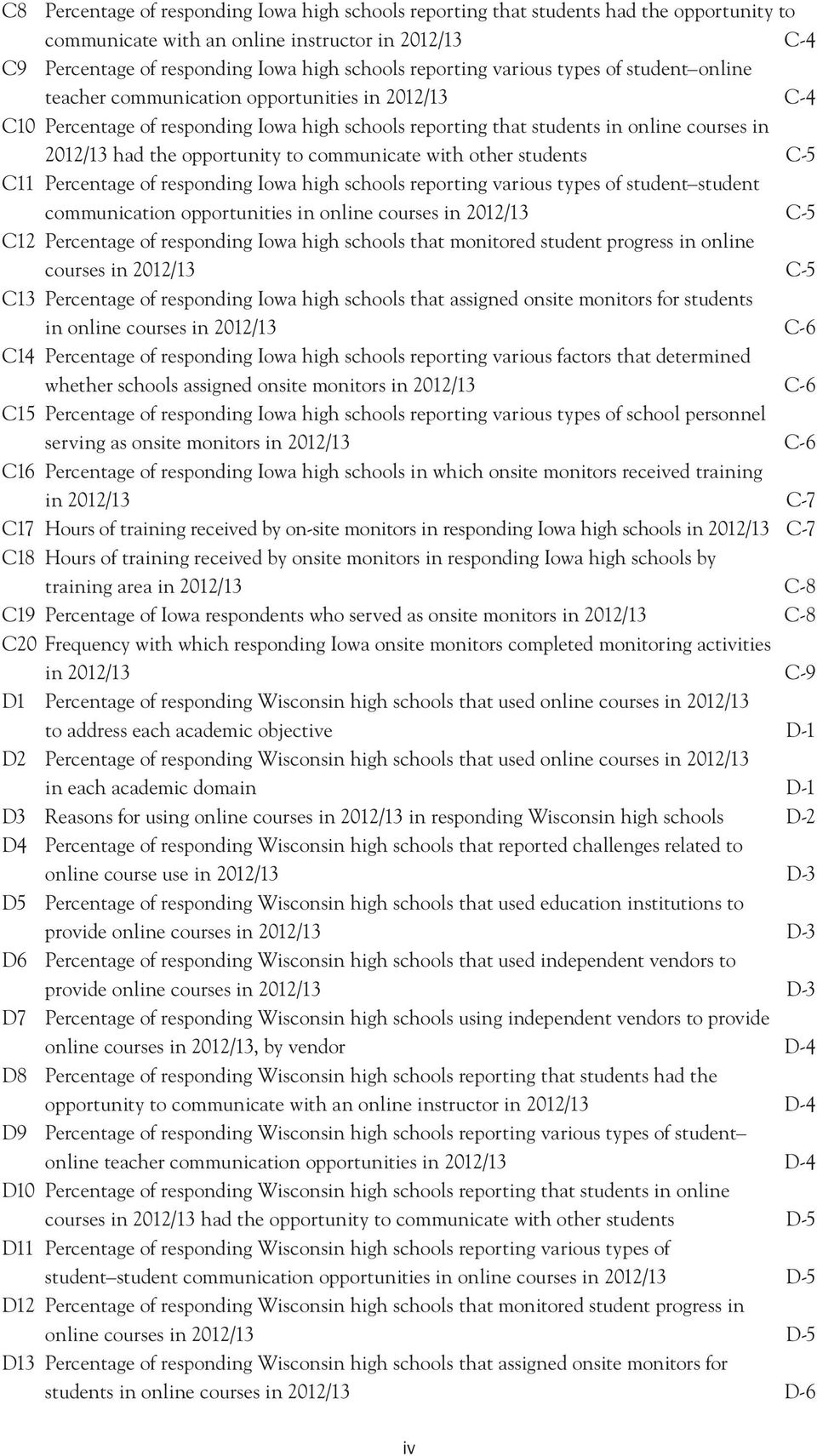 communicate with other students C-5 C11 age of responding Iowa high schools reporting various types of student student communication opportunities in online courses in 2012/13 C-5 C12 age of