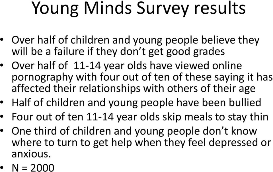 relationships with others of their age Half of children and young people have been bullied Four out of ten 11-14 year olds skip