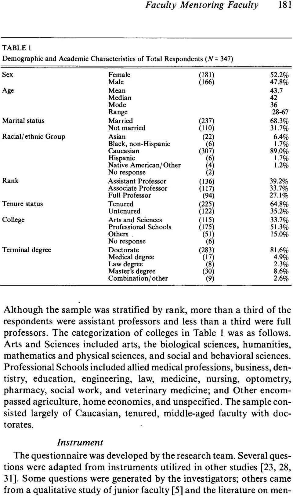 Untenured Arts and Sciences Professional Schools Others.